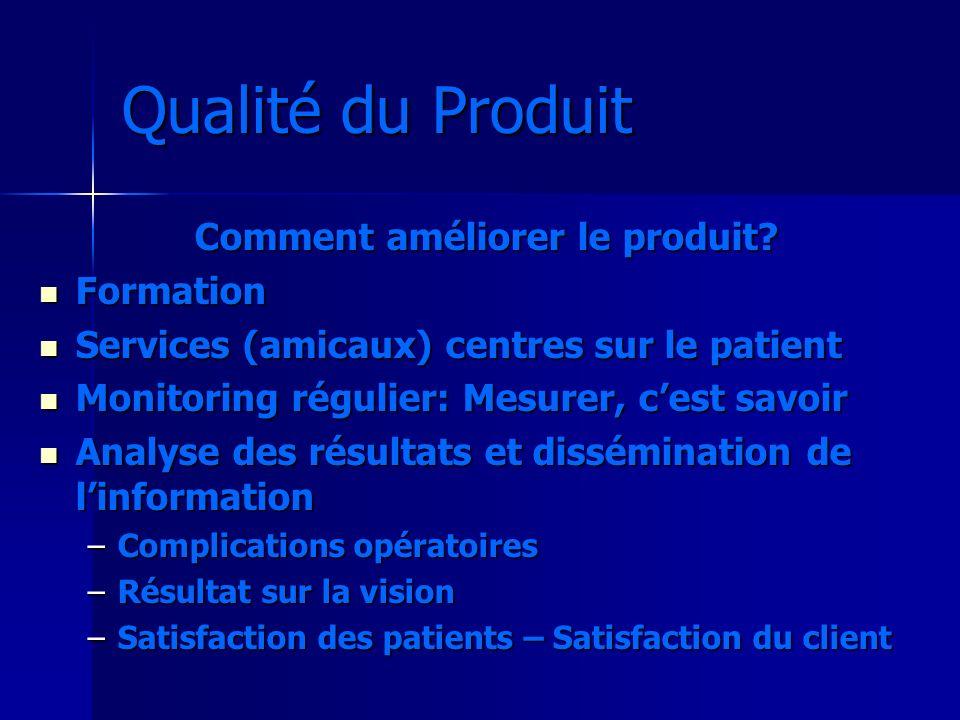 Qualité du Produit Comment améliorer le produit? Formation Formation Services (amicaux) centres sur le patient Services (amicaux) centres sur le patie