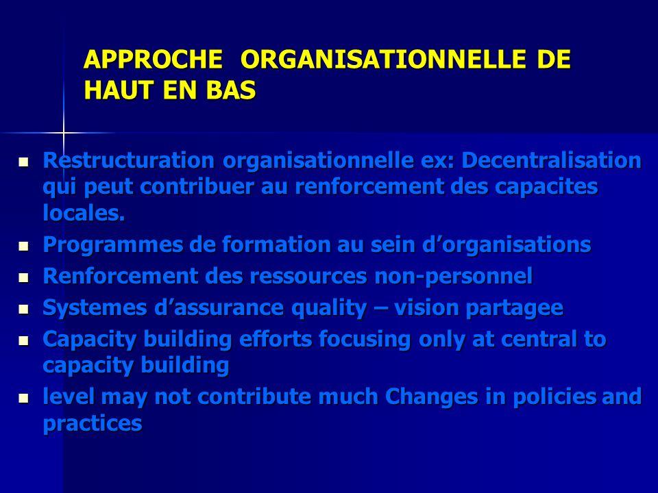 APPROCHE ORGANISATIONNELLE DE HAUT EN BAS Restructuration organisationnelle ex: Decentralisation qui peut contribuer au renforcement des capacites loc