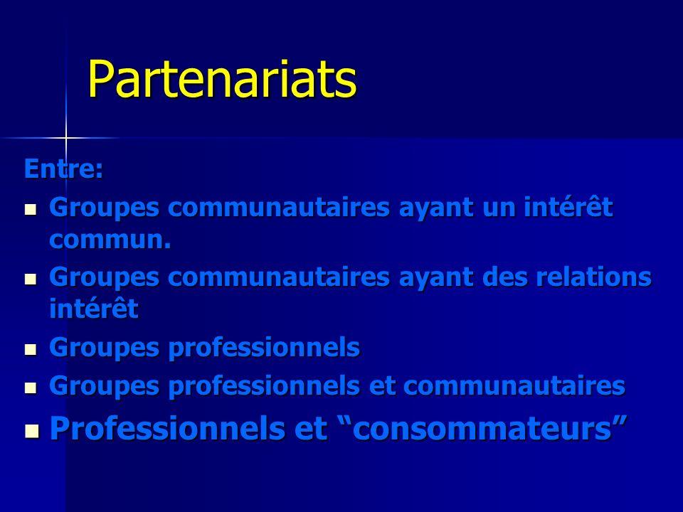 Partenariats Entre: Groupes communautaires ayant un intérêt commun. Groupes communautaires ayant un intérêt commun. Groupes communautaires ayant des r
