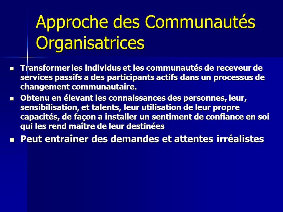 Approche des Communautés Organisatrices Transformer les individus et les communautés de receveur de services passifs a des participants actifs dans un