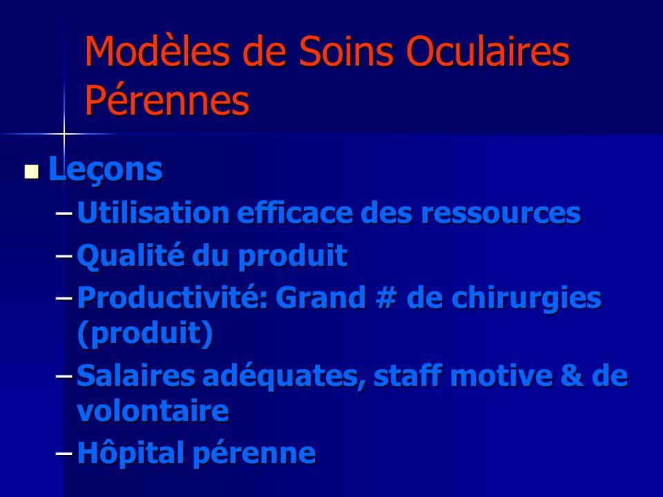 Modèles de Soins Oculaires Pérennes Leçons Leçons –Utilisation efficace des ressources –Qualité du produit –Productivité: Grand # de chirurgies (produ