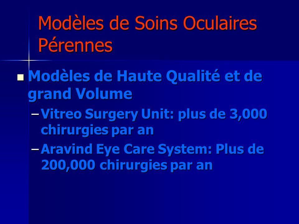 Modèles de Soins Oculaires Pérennes Modèles de Haute Qualité et de grand Volume Modèles de Haute Qualité et de grand Volume –Vitreo Surgery Unit: plus