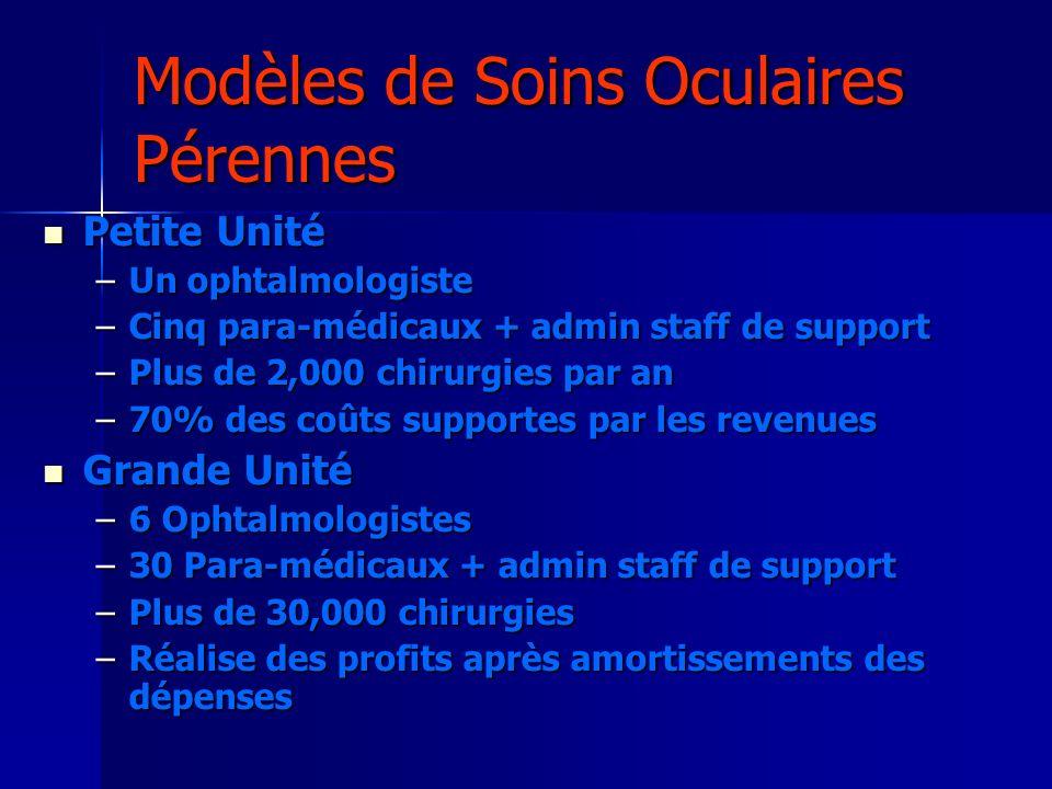 Modèles de Soins Oculaires Pérennes Petite Unité Petite Unité –Un ophtalmologiste –Cinq para-médicaux + admin staff de support –Plus de 2,000 chirurgi