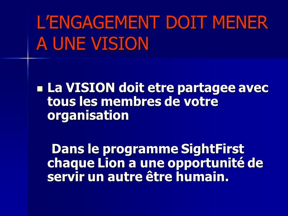 LENGAGEMENT DOIT MENER A UNE VISION La VISION doit etre partagee avec tous les membres de votre organisation La VISION doit etre partagee avec tous le