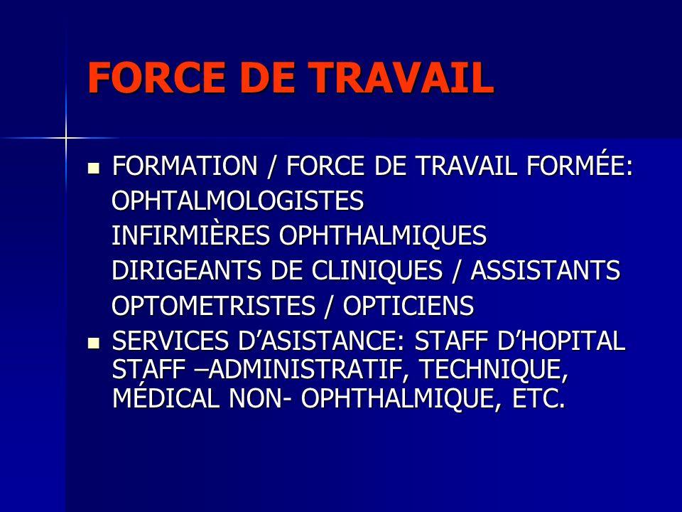FORCE DE TRAVAIL FORMATION / FORCE DE TRAVAIL FORMÉE: FORMATION / FORCE DE TRAVAIL FORMÉE: OPHTALMOLOGISTES OPHTALMOLOGISTES INFIRMIÈRES OPHTHALMIQUES