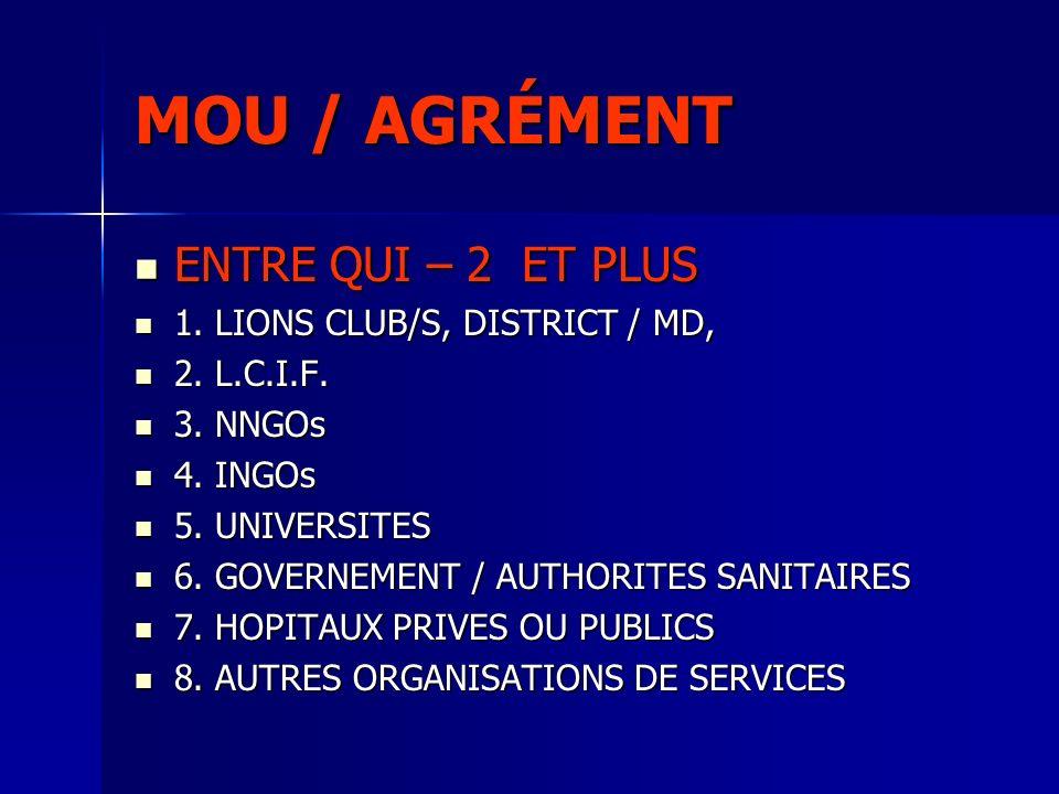 MOU / AGRÉMENT ENTRE QUI – 2 ET PLUS ENTRE QUI – 2 ET PLUS 1. LIONS CLUB/S, DISTRICT / MD, 1. LIONS CLUB/S, DISTRICT / MD, 2. L.C.I.F. 2. L.C.I.F. 3.