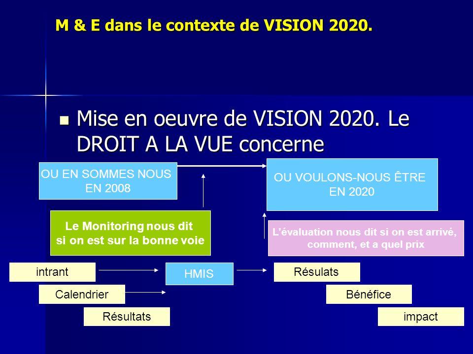M & E dans le contexte de VISION 2020. Mise en oeuvre de VISION 2020. Le DROIT A LA VUE concerne Mise en oeuvre de VISION 2020. Le DROIT A LA VUE conc