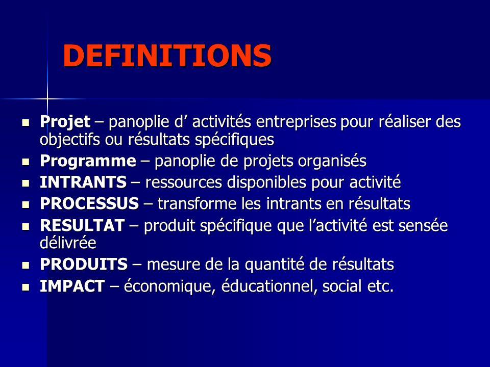 DEFINITIONS Projet – panoplie d activités entreprises pour réaliser des objectifs ou résultats spécifiques Projet – panoplie d activités entreprises p