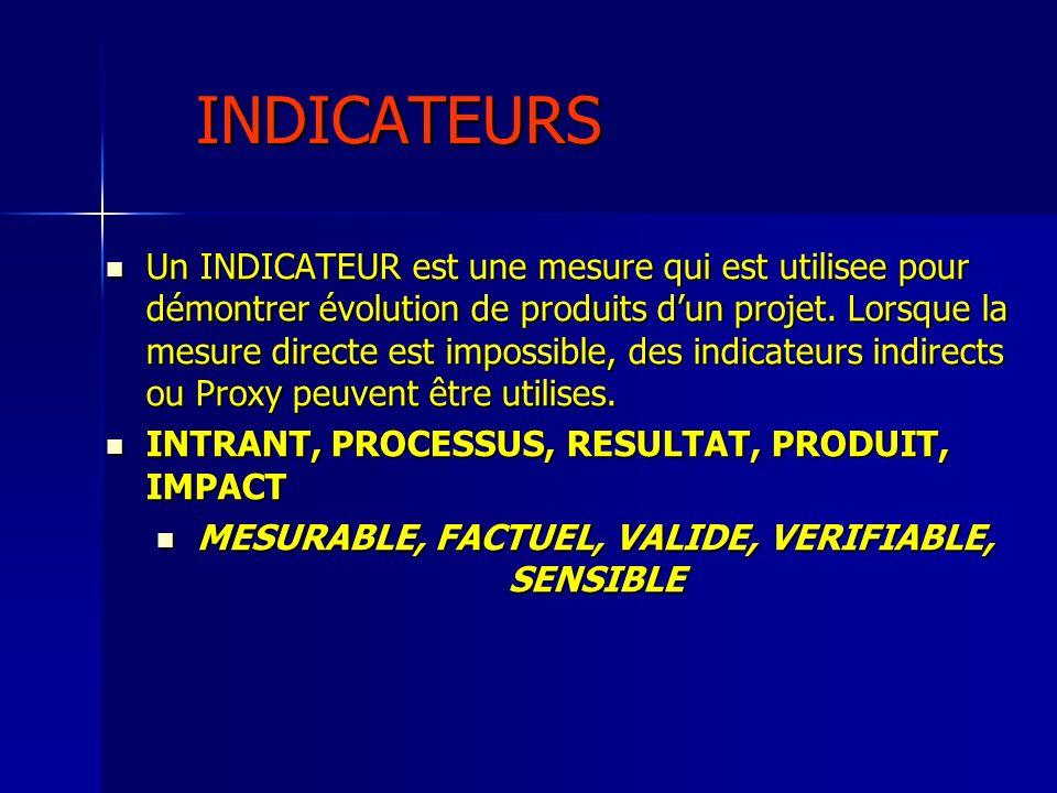 INDICATEURS Un INDICATEUR est une mesure qui est utilisee pour démontrer évolution de produits dun projet. Lorsque la mesure directe est impossible, d