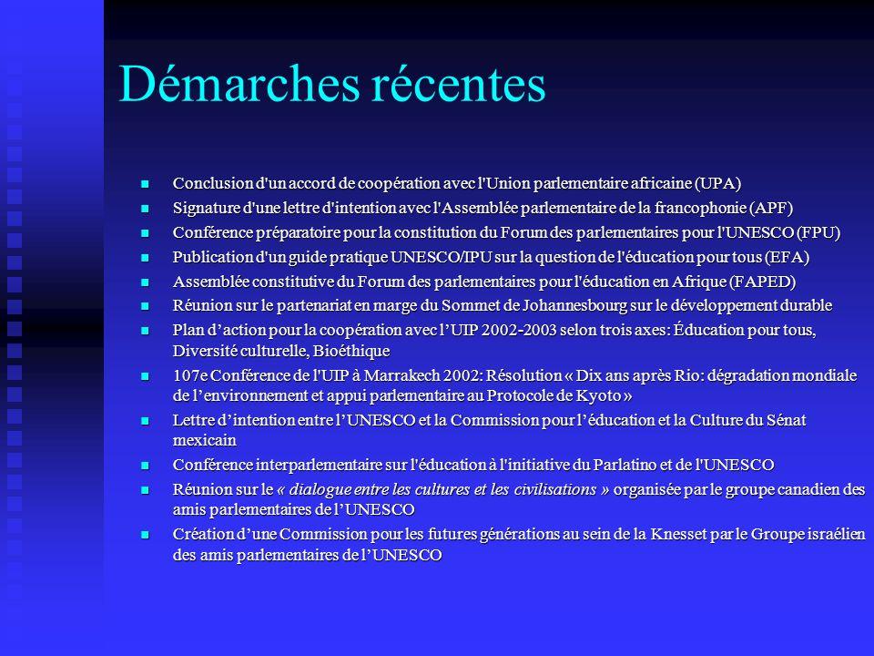 Démarches récentes Conclusion d un accord de coopération avec l Union parlementaire africaine (UPA) Conclusion d un accord de coopération avec l Union parlementaire africaine (UPA) Signature d une lettre d intention avec l Assemblée parlementaire de la francophonie (APF) Signature d une lettre d intention avec l Assemblée parlementaire de la francophonie (APF) Conférence préparatoire pour la constitution du Forum des parlementaires pour l UNESCO (FPU) Conférence préparatoire pour la constitution du Forum des parlementaires pour l UNESCO (FPU) Publication d un guide pratique UNESCO/IPU sur la question de l éducation pour tous (EFA) Publication d un guide pratique UNESCO/IPU sur la question de l éducation pour tous (EFA) Assemblée constitutive du Forum des parlementaires pour l éducation en Afrique (FAPED) Assemblée constitutive du Forum des parlementaires pour l éducation en Afrique (FAPED) Réunion sur le partenariat en marge du Sommet de Johannesbourg sur le développement durable Réunion sur le partenariat en marge du Sommet de Johannesbourg sur le développement durable Plan daction pour la coopération avec lUIP 2002-2003 selon trois axes: Éducation pour tous, Diversité culturelle, Bioéthique Plan daction pour la coopération avec lUIP 2002-2003 selon trois axes: Éducation pour tous, Diversité culturelle, Bioéthique 107e Conférence de l UIP à Marrakech 2002: Résolution « Dix ans après Rio: dégradation mondiale de lenvironnement et appui parlementaire au Protocole de Kyoto » 107e Conférence de l UIP à Marrakech 2002: Résolution « Dix ans après Rio: dégradation mondiale de lenvironnement et appui parlementaire au Protocole de Kyoto » Lettre dintention entre lUNESCO et la Commission pour léducation et la Culture du Sénat mexicain Lettre dintention entre lUNESCO et la Commission pour léducation et la Culture du Sénat mexicain Conférence interparlementaire sur l éducation à l initiative du Parlatino et de l UNESCO Conférence interparlementaire sur l éducation à l initiati