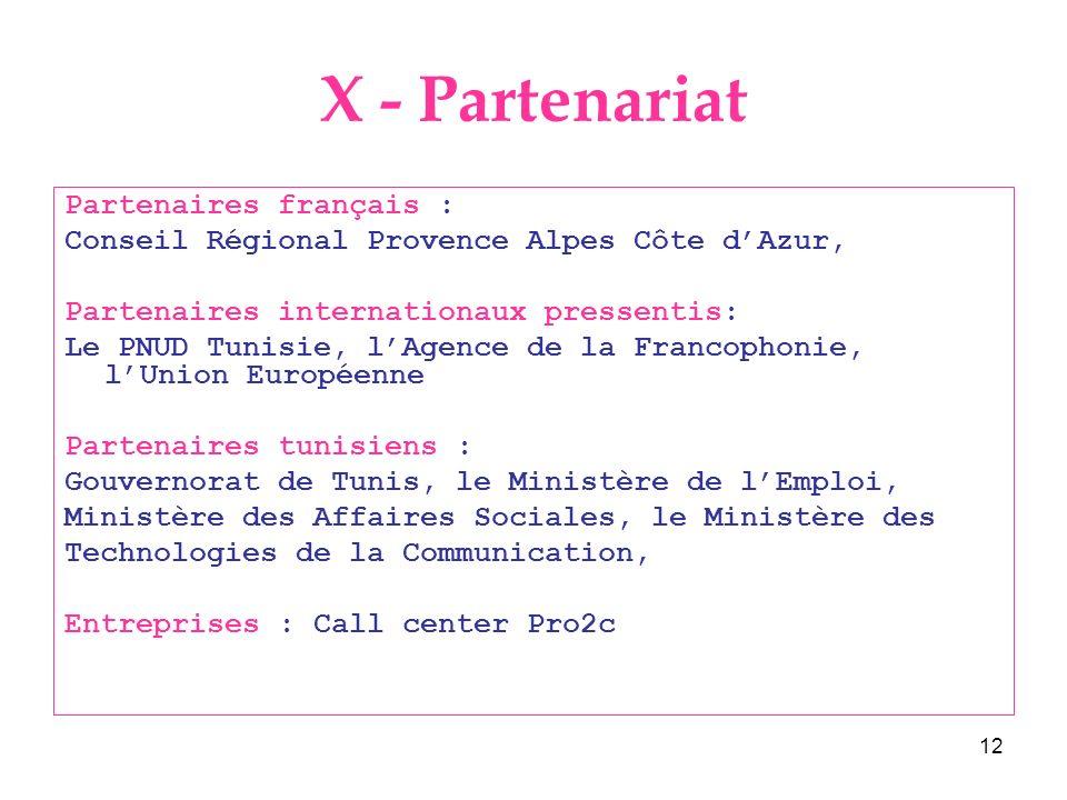 12 X - Partenariat Partenaires français : Conseil Régional Provence Alpes Côte dAzur, Partenaires internationaux pressentis: Le PNUD Tunisie, lAgence