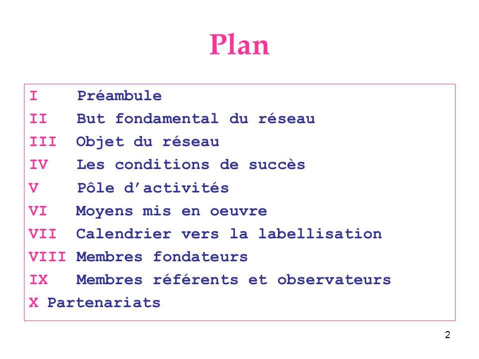 2 Plan I Préambule II But fondamental du réseau III Objet du réseau IV Les conditions de succès V Pôle dactivités VI Moyens mis en oeuvre VII Calendri