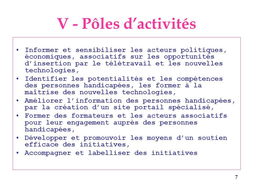 7 V - Pôles dactivités Informer et sensibiliser les acteurs politiques, économiques, associatifs sur les opportunités dinsertion par le télétravail et