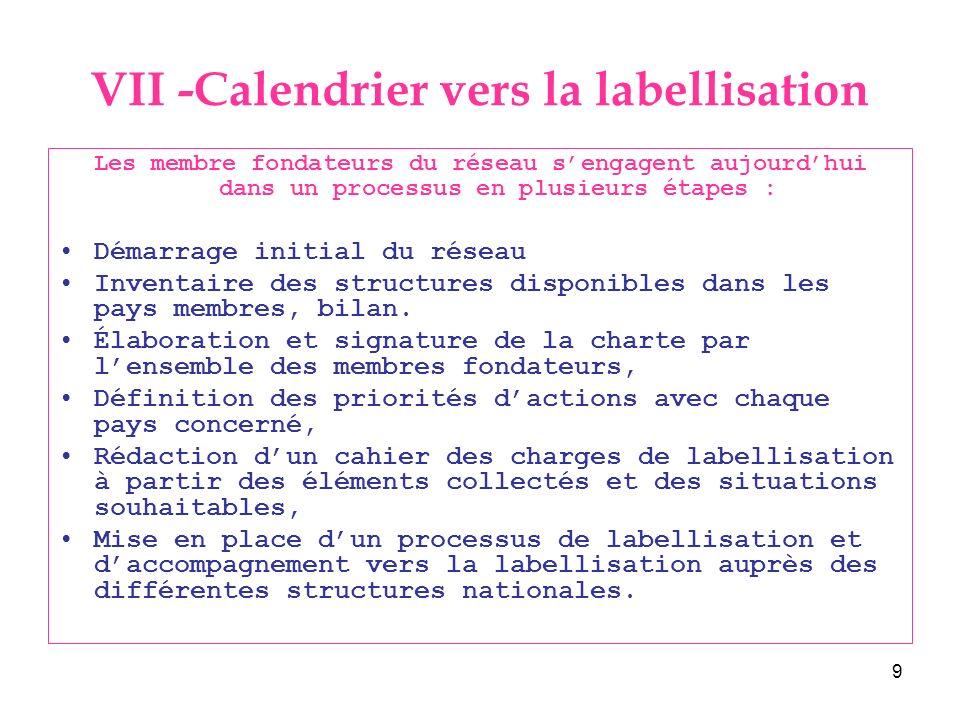 9 VII -Calendrier vers la labellisation Les membre fondateurs du réseau sengagent aujourdhui dans un processus en plusieurs étapes : Démarrage initial