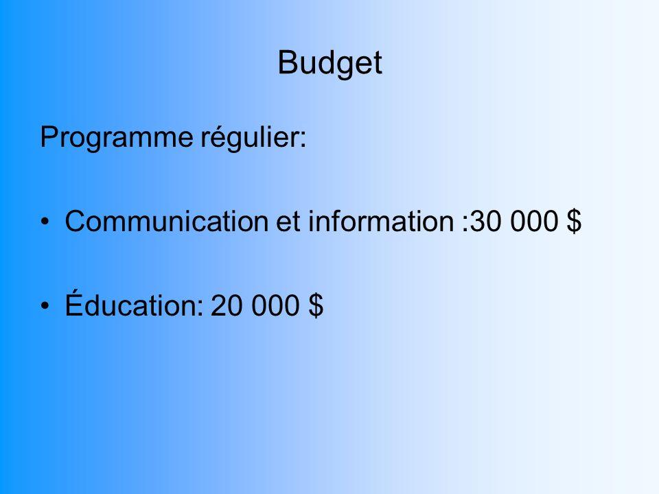 Budget Programme régulier: Communication et information :30 000 $ Éducation: 20 000 $