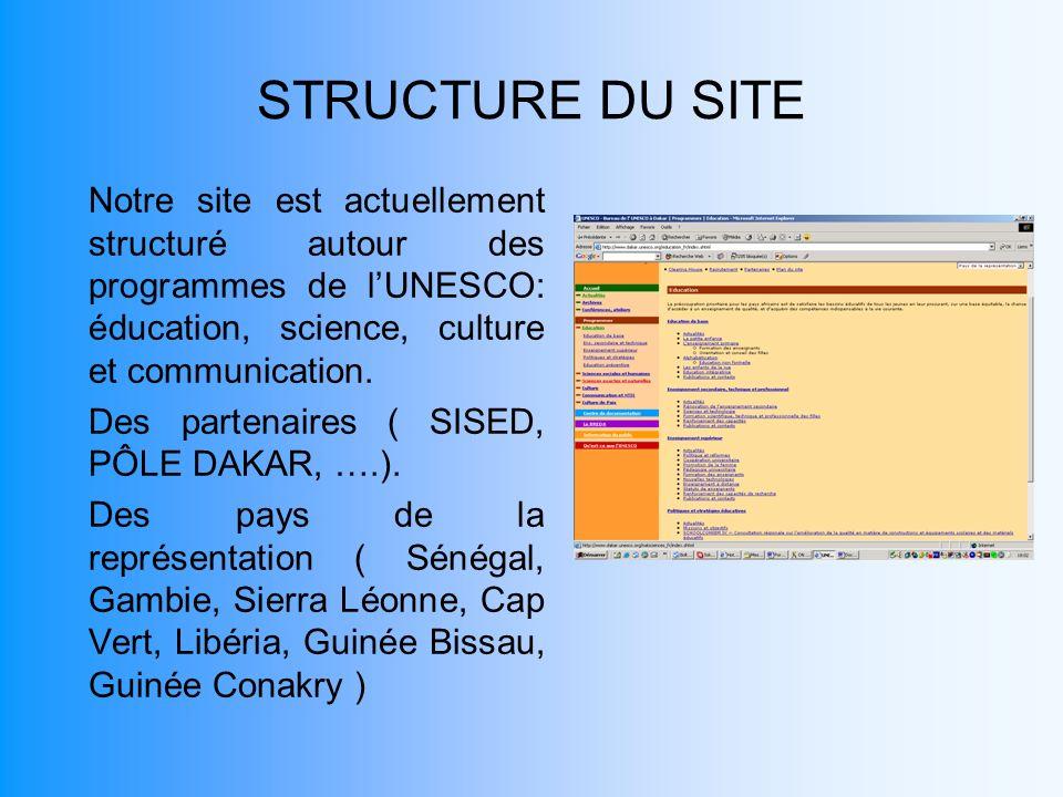 STRUCTURE DU SITE Notre site est actuellement structuré autour des programmes de lUNESCO: éducation, science, culture et communication. Des partenaire