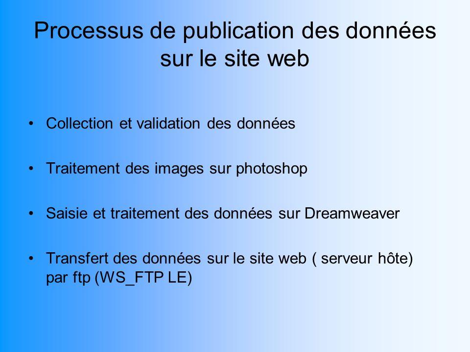 Processus de publication des données sur le site web Collection et validation des données Traitement des images sur photoshop Saisie et traitement des données sur Dreamweaver Transfert des données sur le site web ( serveur hôte) par ftp (WS_FTP LE)