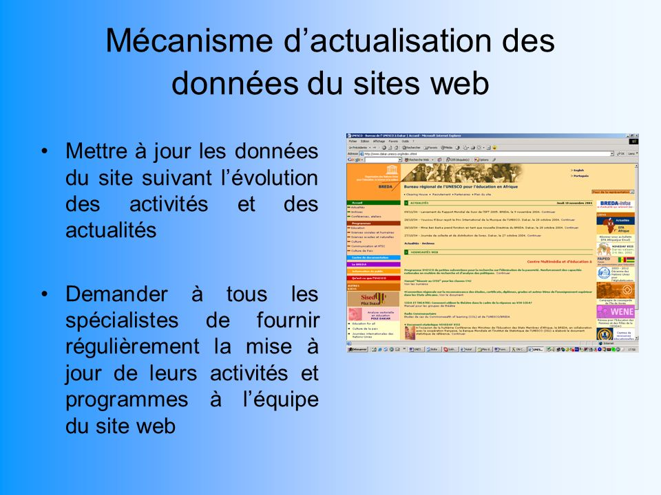 Mécanisme dactualisation des données du sites web Mettre à jour les données du site suivant lévolution des activités et des actualités Demander à tous les spécialistes de fournir régulièrement la mise à jour de leurs activités et programmes à léquipe du site web