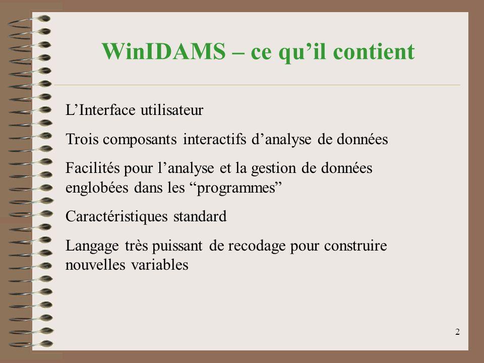 2 WinIDAMS – ce quil contient LInterface utilisateur Trois composants interactifs danalyse de données Facilités pour lanalyse et la gestion de données englobées dans les programmes Caractéristiques standard Langage très puissant de recodage pour construire nouvelles variables