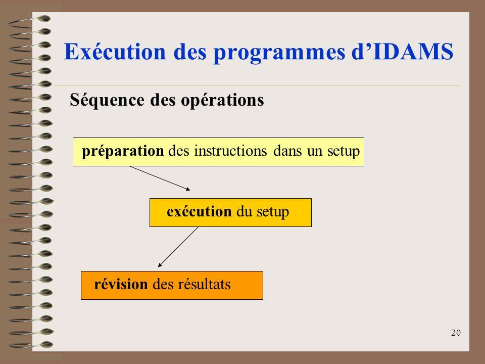 20 Exécution des programmes dIDAMS Séquence des opérations préparation des instructions dans un setup exécution du setup révision des résultats