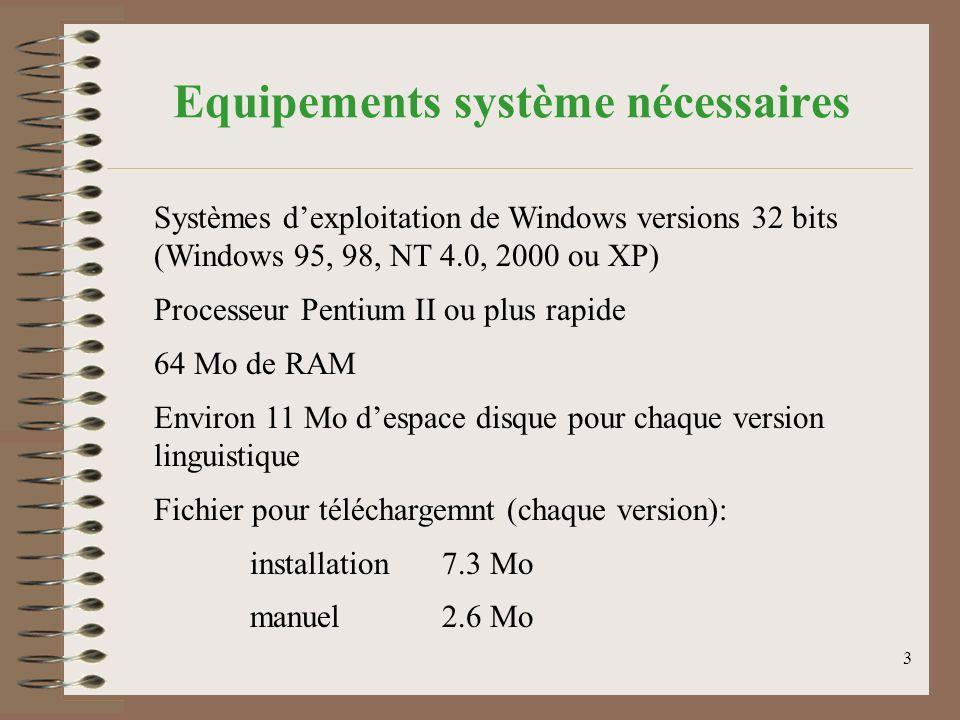 3 Equipements système nécessaires Systèmes dexploitation de Windows versions 32 bits (Windows 95, 98, NT 4.0, 2000 ou XP) Processeur Pentium II ou plus rapide 64 Mo de RAM Environ 11 Mo despace disque pour chaque version linguistique Fichier pour téléchargemnt (chaque version): installation7.3 Mo manuel2.6 Mo