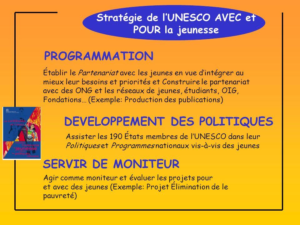 Stratégie de lUNESCO AVEC et POUR la jeunesse PROGRAMMATION Établir le Partenariat avec les jeunes en vue dintégrer au mieux leur besoins et priorités et Construire le partenariat avec des ONG et les réseaux de jeunes, étudiants, OIG, Fondations… (Exemple: Production des publications) DEVELOPPEMENT DES P0LITIQUES Assister les 190 États membres de lUNESCO dans leur Politiques et Programmes nationaux vis-à-vis des jeunes SERVIR DE MONITEUR Agir comme moniteur et évaluer les projets pour et avec des jeunes (Exemple: Projet Élimination de le pauvreté)