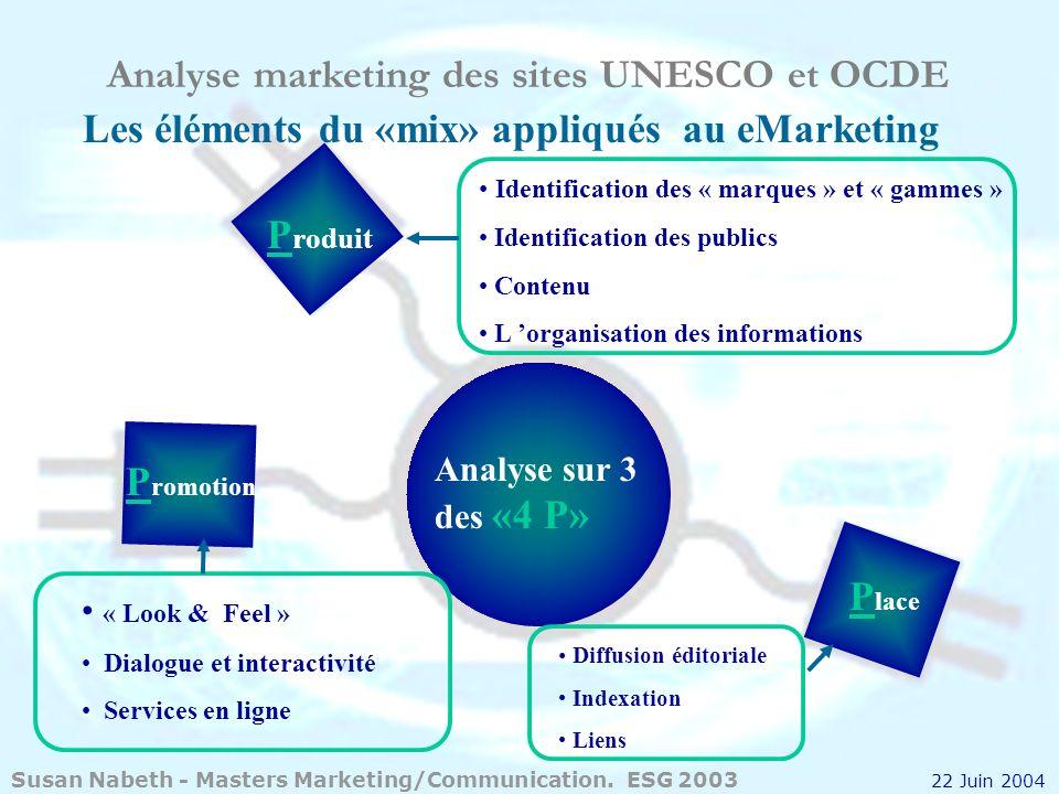 Analyse marketing des sites UNESCO et OCDE Les éléments du «mix» appliqués au eMarketing Analyse sur 3 des «4 P» P roduit P romotion P lace Identifica