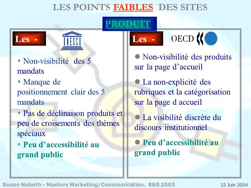 FAIBLES LES POINTS FAIBLES DES SITES PRODUIT s Non-visibilité des 5 mandats Les - s Manque de positionnement clair des 5 mandats s Peu daccessibilité