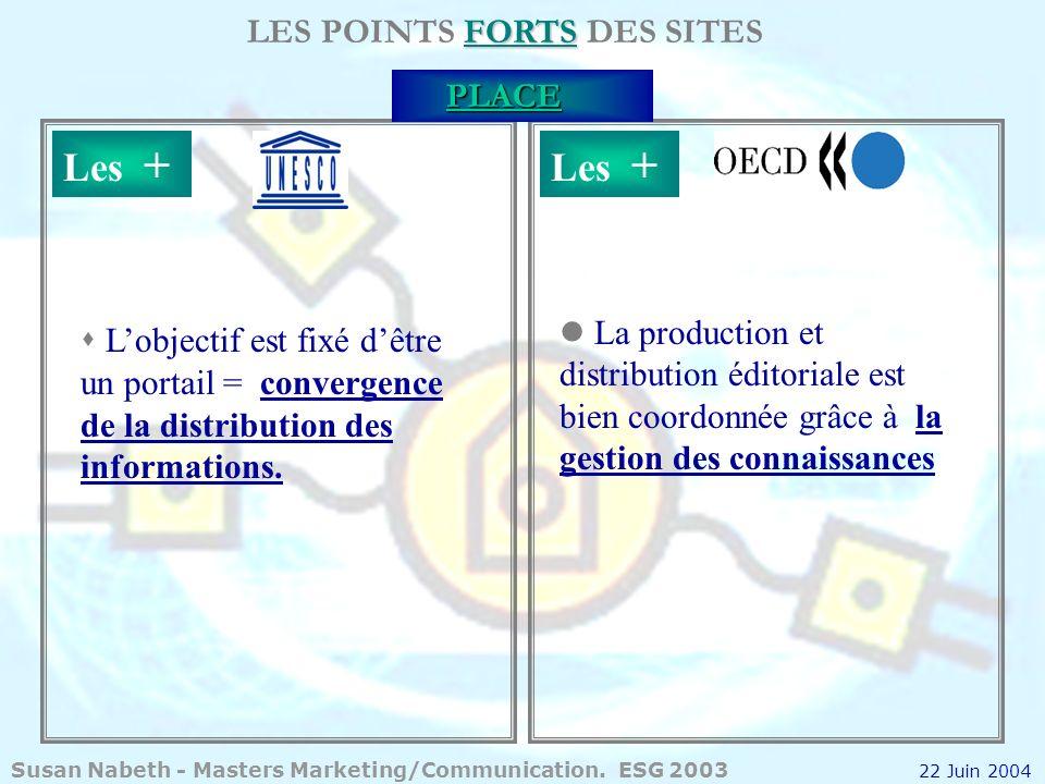 FORTS LES POINTS FORTS DES SITES PLACE PLACE Les + Lobjectif est fixé dêtre un portail = convergence de la distribution des informations. La productio