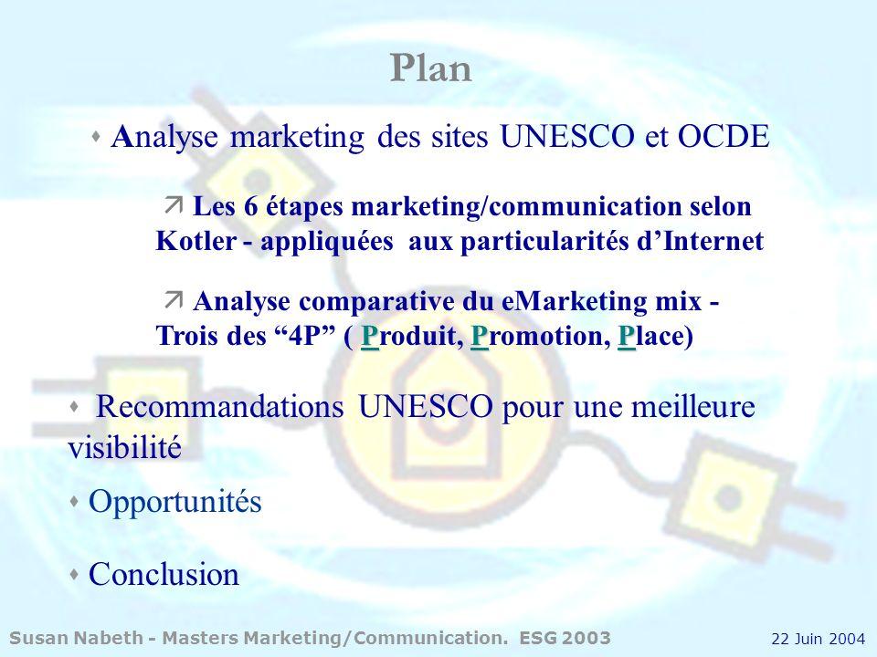 Plan s Analyse marketing des sites UNESCO et OCDE s Recommandations UNESCO pour une meilleure visibilité s Conclusion Les 6 étapes marketing/communica