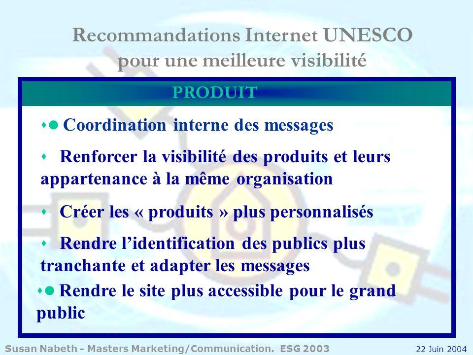 Recommandations Internet UNESCO pour une meilleure visibilité Coordination interne des messages Renforcer la visibilité des produits et leurs apparten