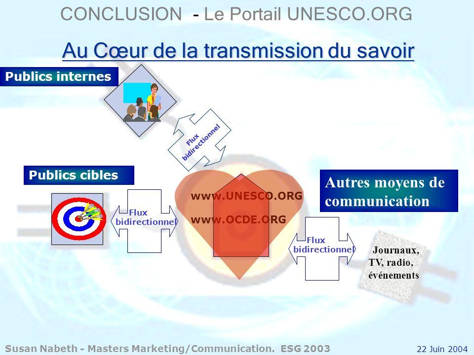 Susan Nabeth - Masters Marketing/Communication. ESG 2003 22 Juin 2004 www.OCDE.ORG www.UNESCO.ORG Flux bidirectionnel Publics cibles Flux bidirectionn