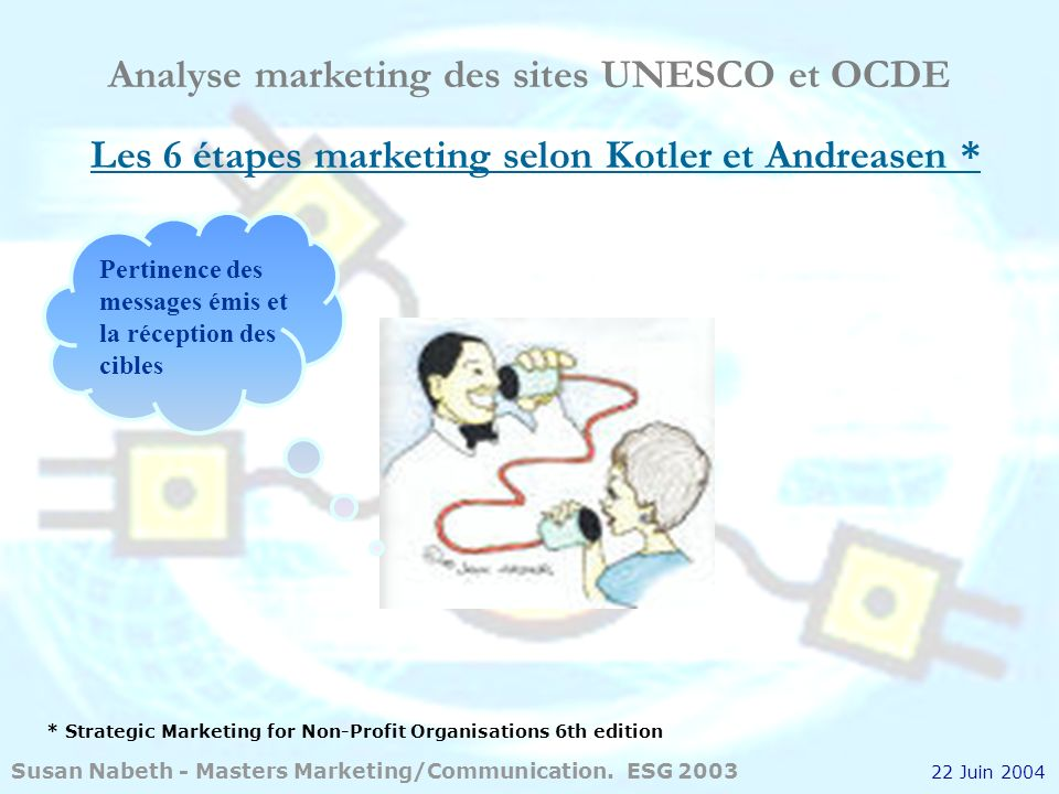 Analyse marketing des sites UNESCO et OCDE Les 6 étapes marketing selon Kotler et Andreasen * * Strategic Marketing for Non-Profit Organisations 6th e