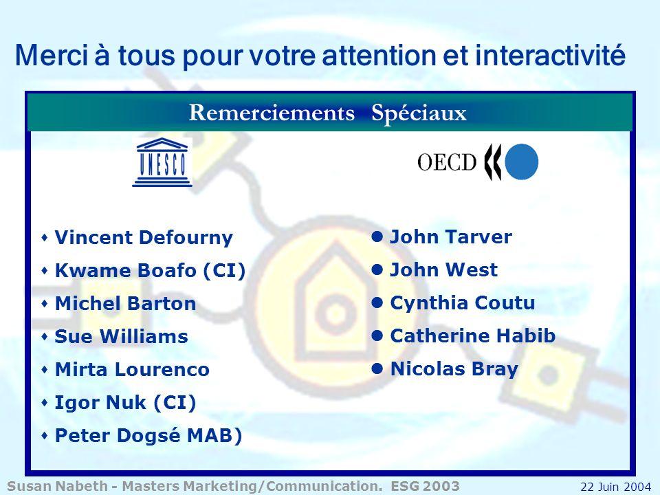 Susan Nabeth - Masters Marketing/Communication. ESG 2003 22 Juin 2004 Merci à tous pour votre attention et interactivité Remerciements Spéciaux Vincen