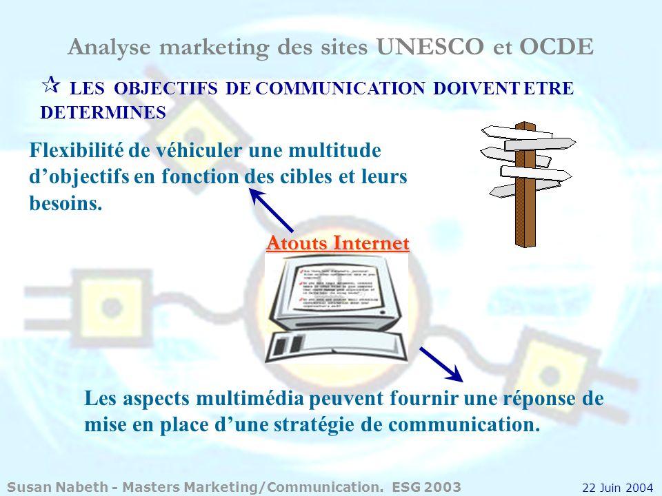 Analyse marketing des sites UNESCO et OCDE Flexibilité de véhiculer une multitude dobjectifs en fonction des cibles et leurs besoins. LES OBJECTIFS DE