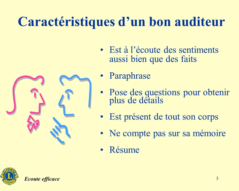 Ecoute efficace 3 Caractéristiques dun bon auditeur Est à lécoute des sentiments aussi bien que des faits Paraphrase Pose des questions pour obtenir p