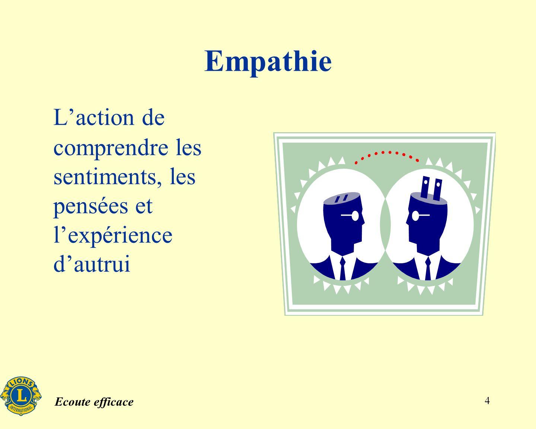 Ecoute efficace 4 Empathie Laction de comprendre les sentiments, les pensées et lexpérience dautrui