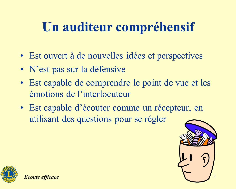 Ecoute efficace 5 Un auditeur compréhensif Est ouvert à de nouvelles idées et perspectives Nest pas sur la défensive Est capable de comprendre le point de vue et les émotions de linterlocuteur Est capable découter comme un récepteur, en utilisant des questions pour se régler