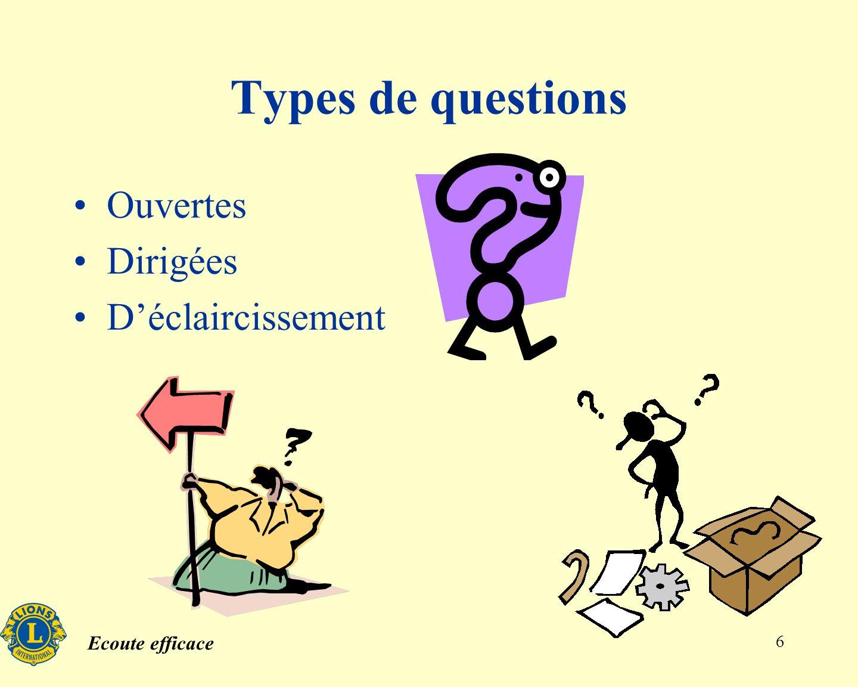 Ecoute efficace 6 Types de questions Ouvertes Dirigées Déclaircissement