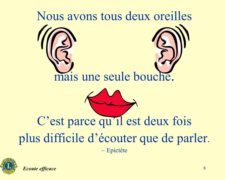 Ecoute efficace 8 Nous avons tous deux oreilles mais une seule bouche. Cest parce quil est deux fois plus difficile découter que de parler. ~ Epictète