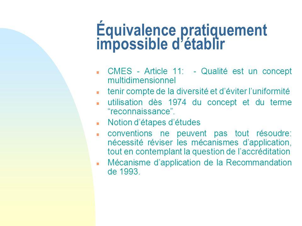 Équivalence pratiquement impossible détablir n CMES - Article 11: - Qualité est un concept multidimensionnel n tenir compte de la diversité et déviter luniformité n utilisation dès 1974 du concept et du terme reconnaissance.