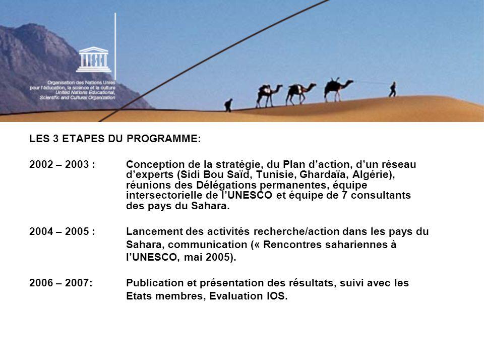 LES PROJETS - LES ACTIONS: -Les circuits culturels et touristiques intégrés: La route des Ksour, Le circuit « Imzad », etc.