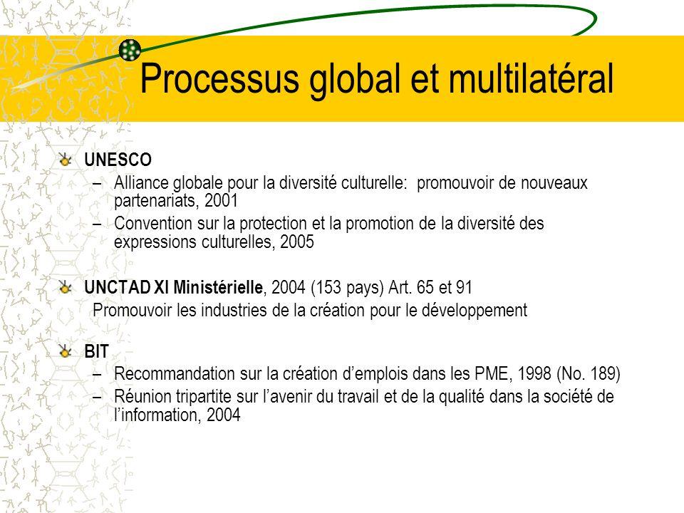 Processus global et multilatéral UNESCO –Alliance globale pour la diversité culturelle: promouvoir de nouveaux partenariats, 2001 –Convention sur la protection et la promotion de la diversité des expressions culturelles, 2005 UNCTAD XI Ministérielle, 2004 (153 pays) Art.
