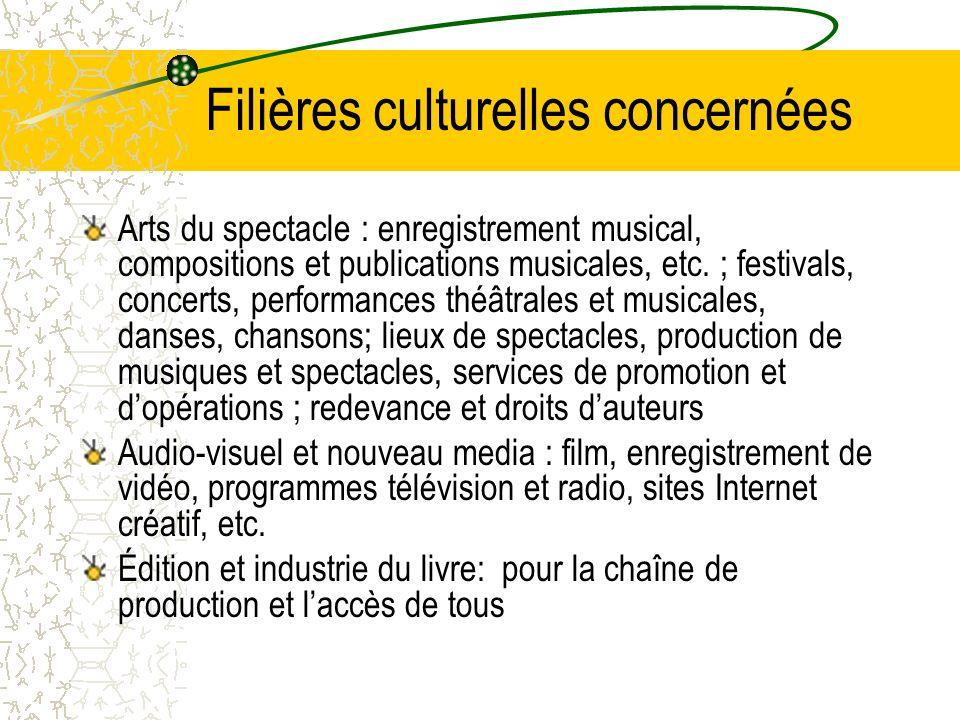 Filières culturelles concernées Arts du spectacle : enregistrement musical, compositions et publications musicales, etc.