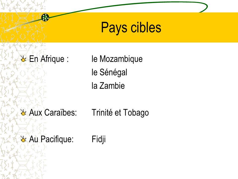 Pays cibles En Afrique : le Mozambique le Sénégal la Zambie Aux Caraïbes: Trinité et Tobago Au Pacifique: Fidji