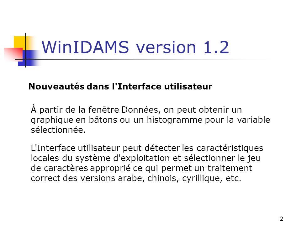2 WinIDAMS version 1.2 Nouveautés dans l Interface utilisateur À partir de la fenêtre Données, on peut obtenir un graphique en bâtons ou un histogramme pour la variable sélectionnée.