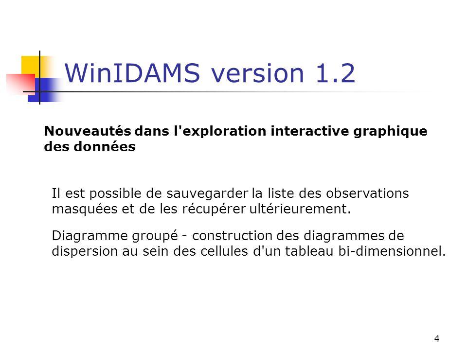 4 WinIDAMS version 1.2 Nouveautés dans l exploration interactive graphique des données Il est possible de sauvegarder la liste des observations masquées et de les récupérer ultérieurement.