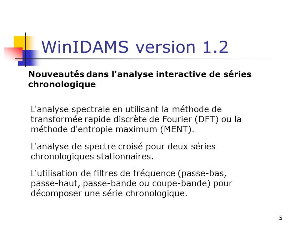 5 WinIDAMS version 1.2 Nouveautés dans l analyse interactive de séries chronologique L analyse spectrale en utilisant la méthode de transformée rapide discrète de Fourier (DFT) ou la méthode d entropie maximum (MENT).