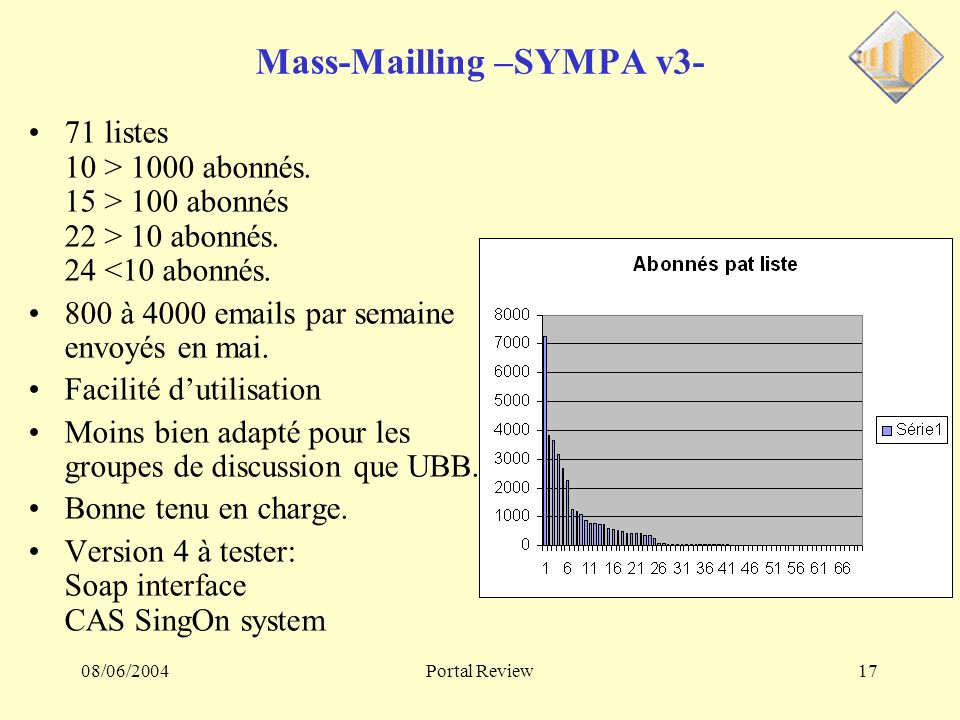 08/06/2004Portal Review17 Mass-Mailling –SYMPA v3- 71 listes 10 > 1000 abonnés.