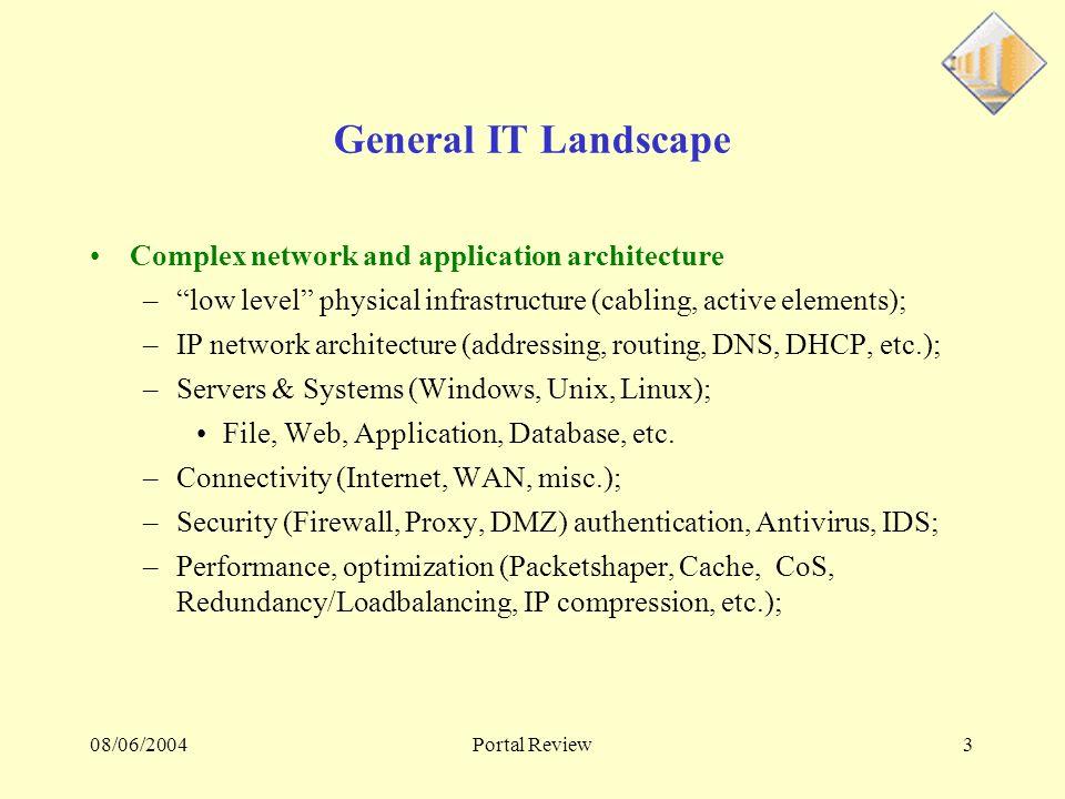 08/06/2004Portal Review14 Portal presentation : demonstration Online demonstation